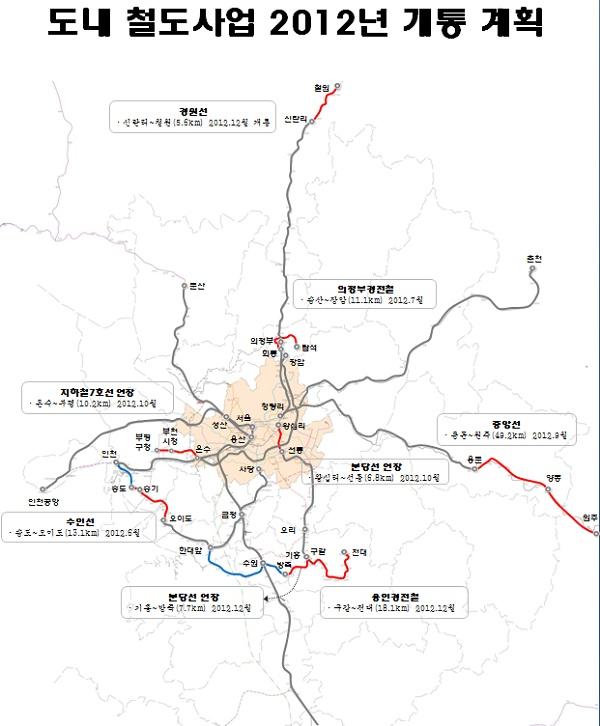 경기도는 올해 총 5조7754억원(국비 3조3897억원, 도·시비 7058억원, 민자 등 1조6799억원)이 투자돼 일반철도 2개 노선, 광역철도 3개 노선, 도시철도 3개 노선 등 총 8개 노선 철도가 개통된다고 7일 밝혔다. 올해 개통 예정인 8개 철도사업 노선도.