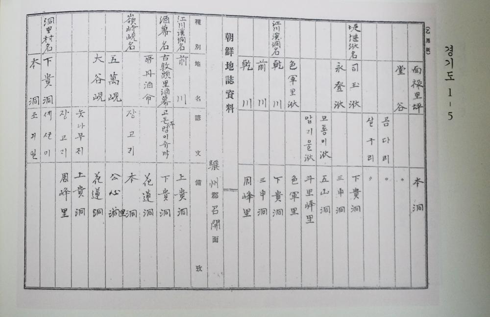 경기문화재단에서 발행한 '조선지지자료- 경기도편'의 내용.