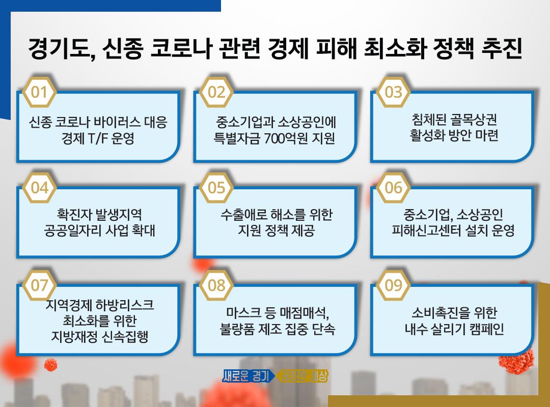신종 코로나바이러스 사태 관련 경기도 지역경제 및 내수시장 활성화 방안.