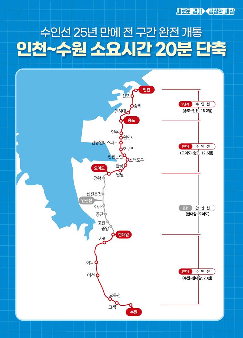 경기도는 오는 12일 수원시과 인천시를 연결하는 '수인선'이 폐선된 지 25년 만에 다시 도시철도로 전 구간 운행을 시작한다고 11일 밝혔다.