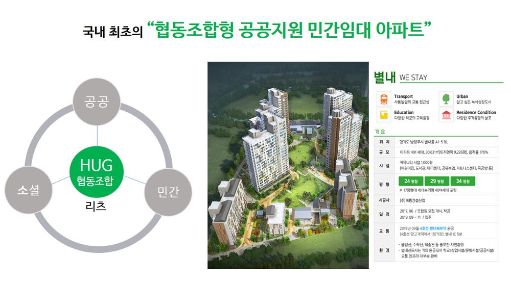 올해 8월 입주를 완료한 남양주 위스테이별내아파트는 경기도내 대표적인 사회주택이다.