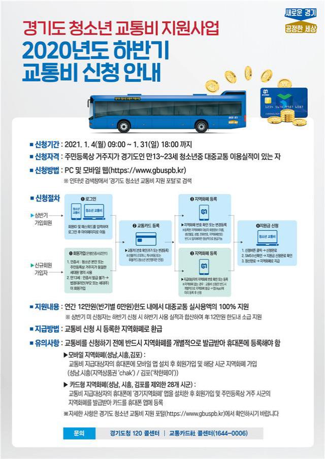 경기도는 오는 2021년 1월 4일부터 31일까지 '2020년 하반기 청소년 교통비 지원사업' 신청을 받는다.