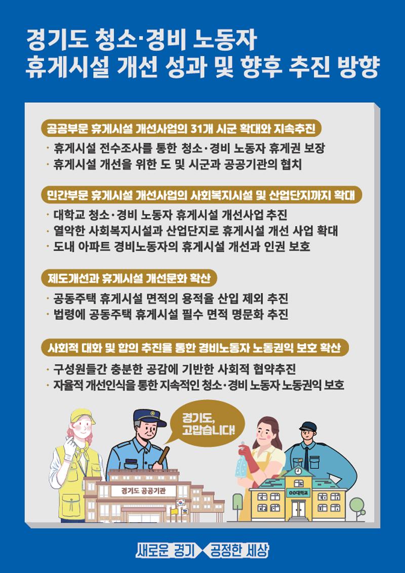 경기도 청소·경비 노동자 휴게시설 개선 성과 및 향후 추진 방향.