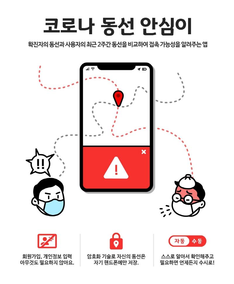 코로나19 장기화로 인해 감염에 대한 불안감이 잦아들지 않고 있는 가운데 경기도는 23일 '코로나 동선 안심이' 앱을 출시했다.