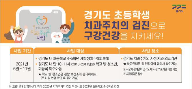 경기도는 올해 6월부터 도내 초등학생 4~5학년(만 10~11세) 25만4,000명을 대상으로 '경기도 초등학생 치과주치의 사업'을 실시한다.